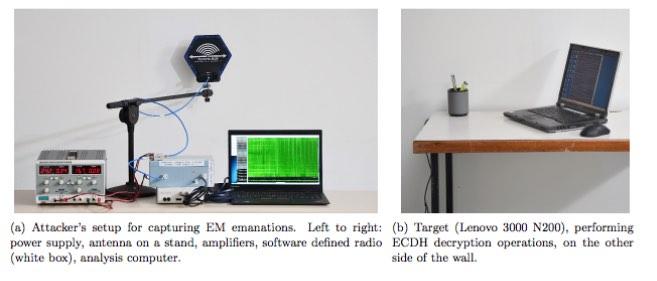 hacking-offline-computer-capturing-em-waves-1