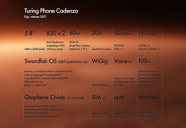 turing-phone-cadenza-to-come-with-mindblowing-specs-507885-3