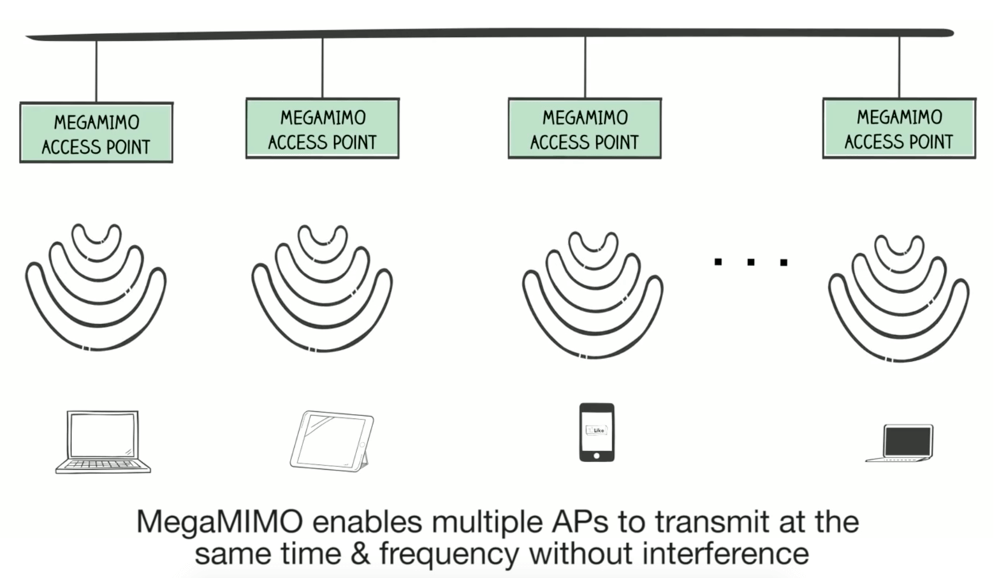 New Wireless system MegaMIMO could make Wi-Fi 3 times faster – MIT Lab 1