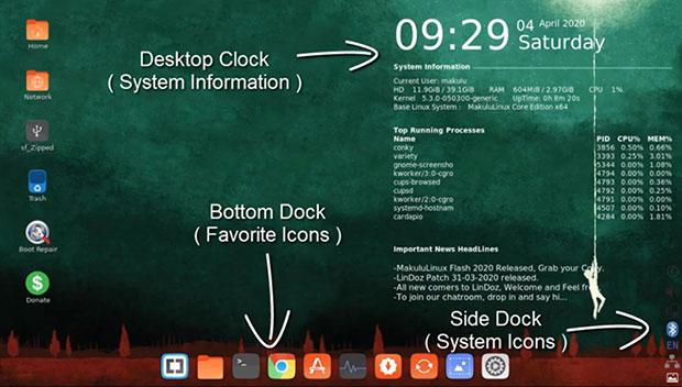 MakuluLinux Core 2020 screenshot